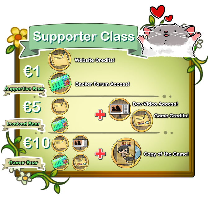 supporter_rewards